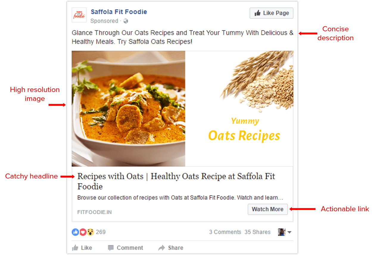 Facebook ad types - elements
