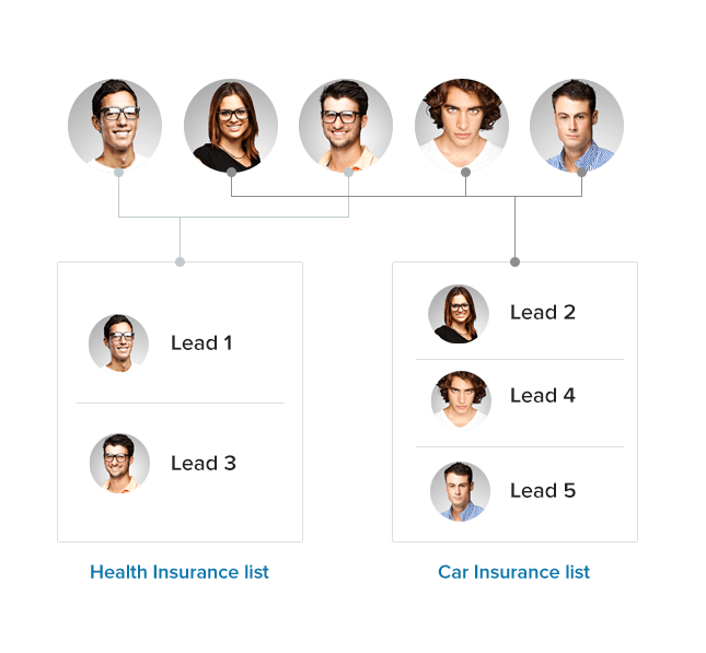 insurance-marketing-automation-automatically-segment-your-leads-in-lists (1)