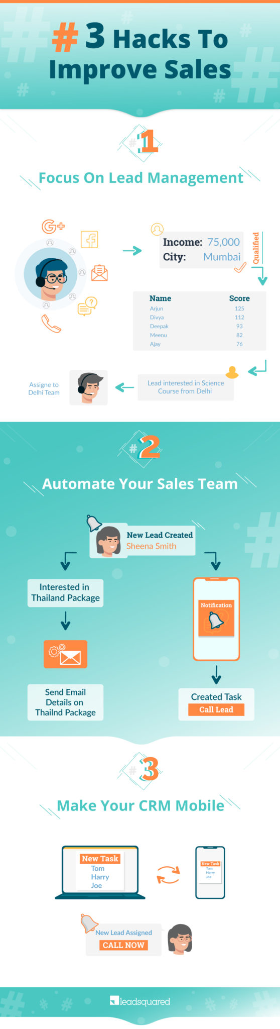 How to improve sales - infographic