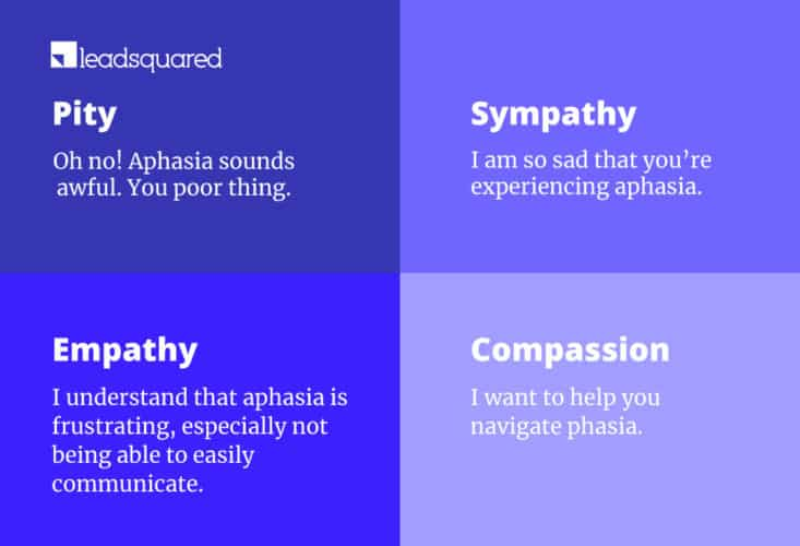 empathize for better patient satisfaction